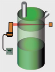 Реле уровня для сепаратора очистки газа